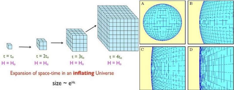 201710_space_inflation.jpg