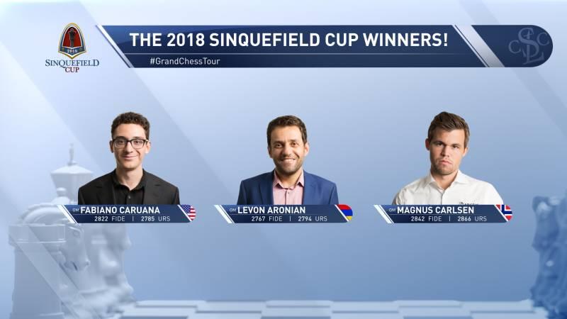 201808_final_sinq_cup_winners.jpg