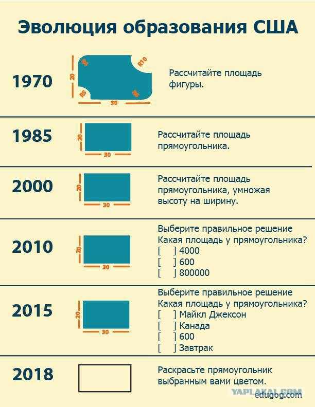 201902_usa_evolution_education_12665149.jpg