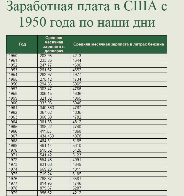 2020_salary_usa.jpg