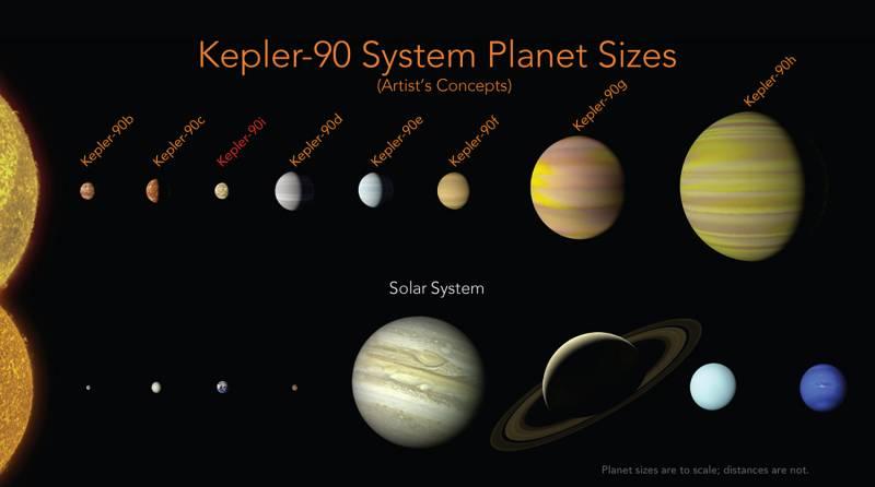 planets-pic4_zoom-1500x1500-64160.jpg